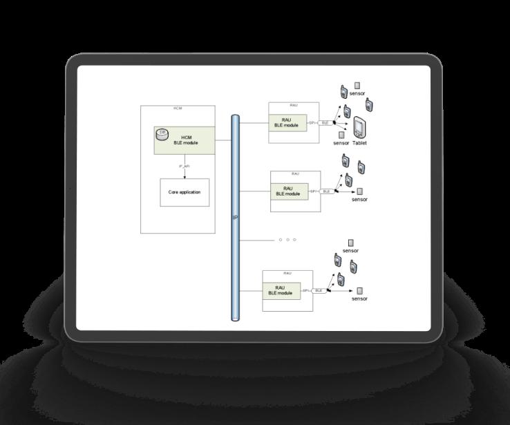 Bringing IoT to Telecom equipment architecture